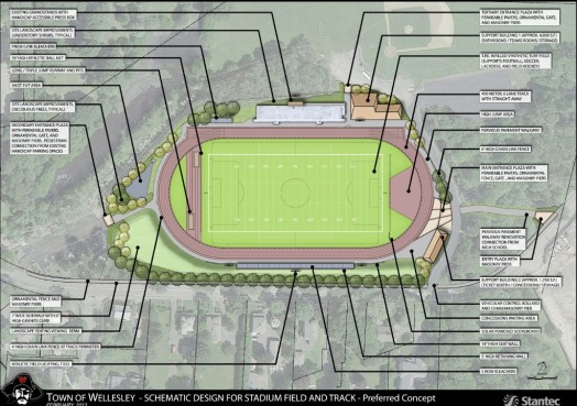 Wellesley High stadium design concept