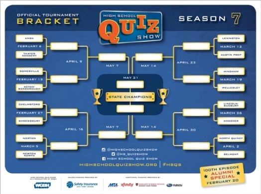 high school quiz show bracket