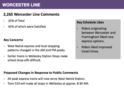 wellesley commuter rail update