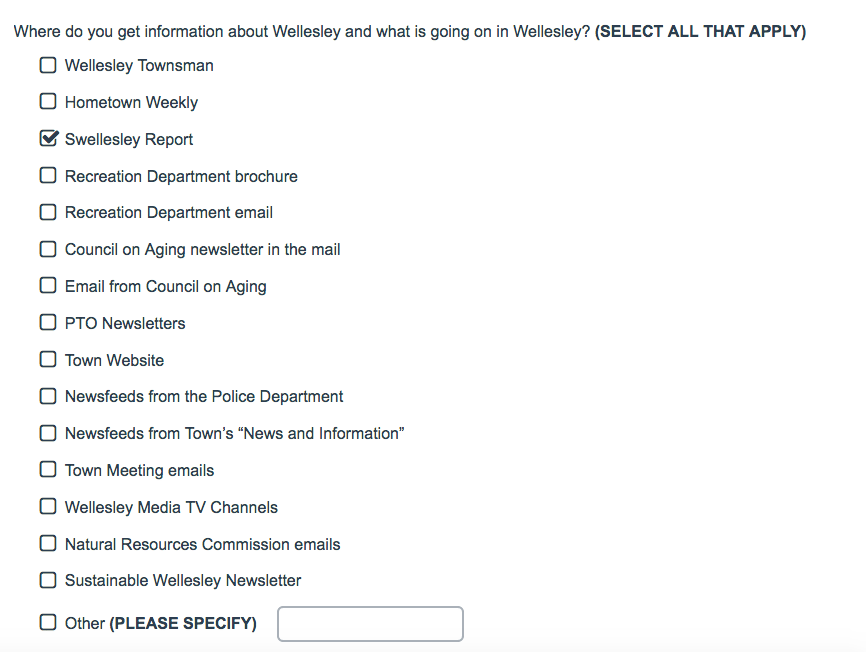 wellesley free library survey