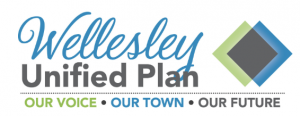 Unified Plan