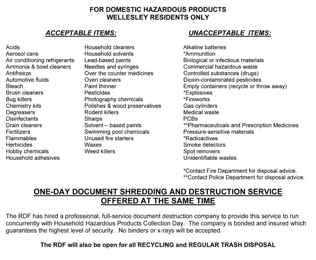 Wellesley hazardous waste