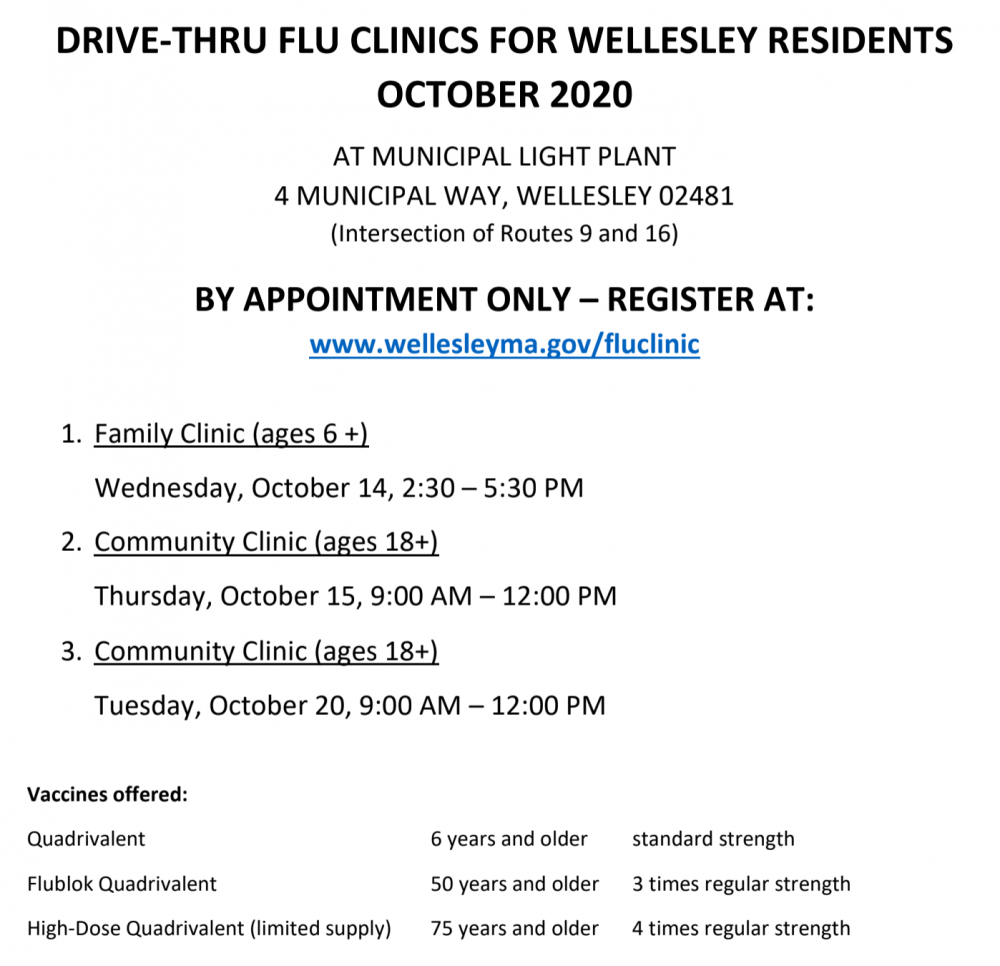Flu Clinics, Wellesley